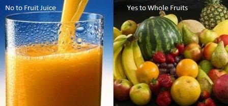 No to Fruit Juice and Yes to Whole Fruits