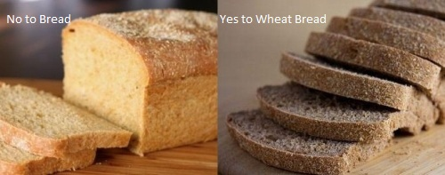 Wheat Bread as a Healthy Breakfast